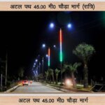 | Ramganga Nagar Aawas Yojana Bareilly | Plots in Bareilly| Housing Scheme |